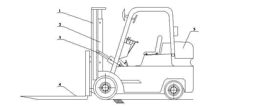 Sơ đồ cấu tạo xe nâng hàng